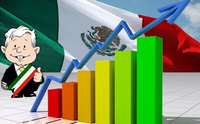 Economía mexicana creció 0.8% en el primer trimestre del 2021 – Cdmx Press  Noticias