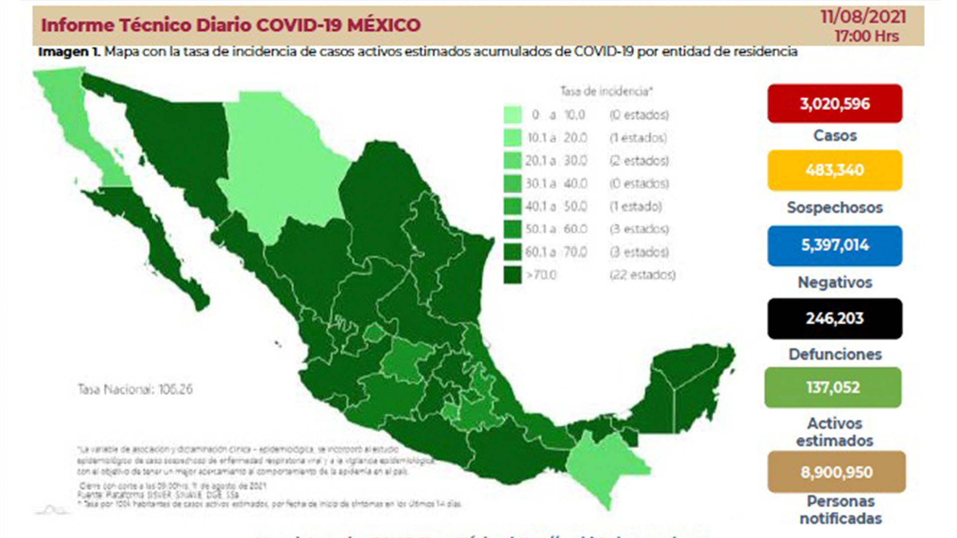 Estamos en el peor punto de la pandemia Mexico registra por primera vez mas de 24 mil casos de COVID en un dia